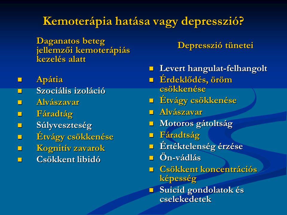 Kemoterápia hatása vagy depresszió