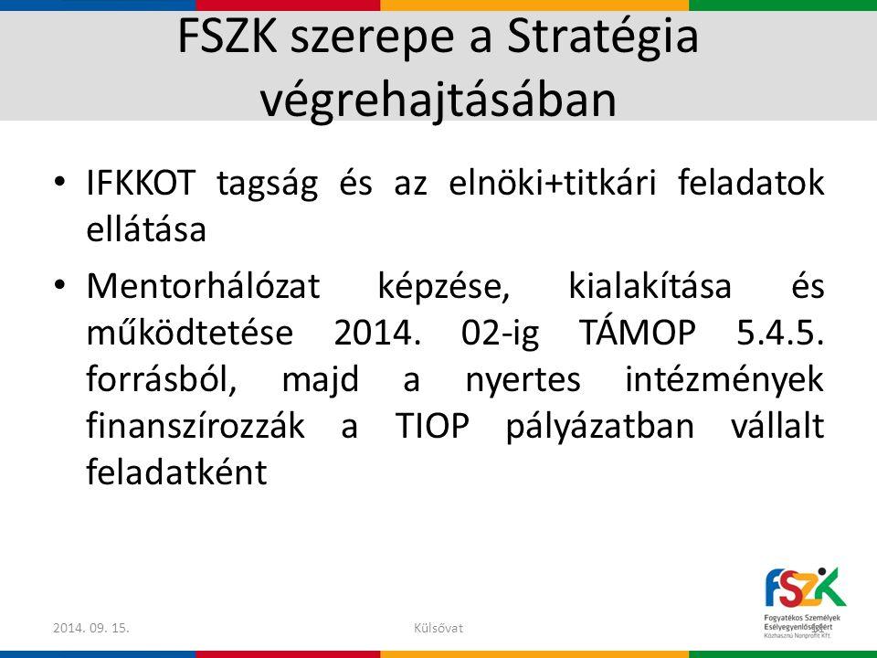 FSZK szerepe a Stratégia végrehajtásában