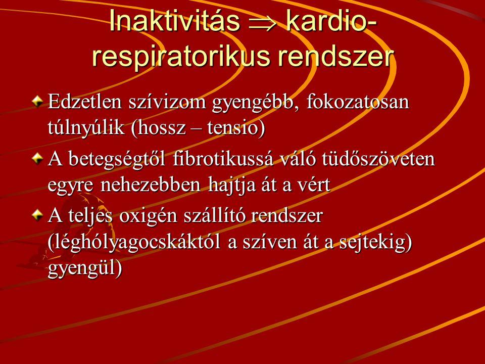 Inaktivitás  kardio-respiratorikus rendszer