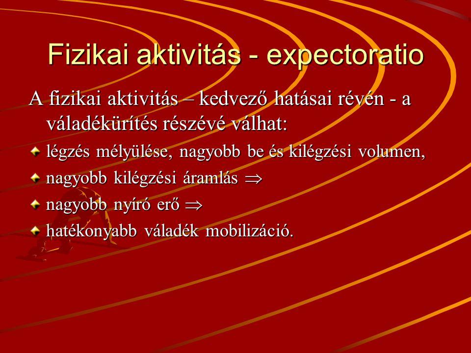 Fizikai aktivitás - expectoratio