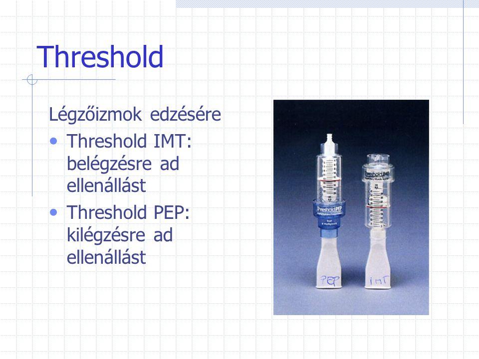 Threshold Légzőizmok edzésére Threshold IMT: belégzésre ad ellenállást