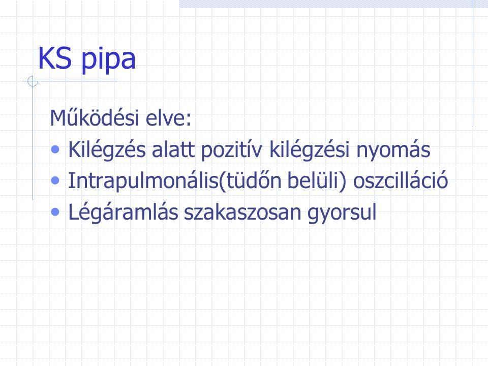 KS pipa Működési elve: Kilégzés alatt pozitív kilégzési nyomás