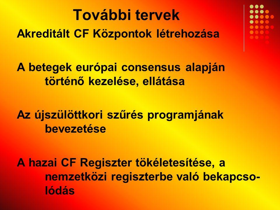 További tervek Akreditált CF Központok létrehozása A betegek európai consensus alapján történő kezelése, ellátása Az újszülöttkori szűrés programjának bevezetése A hazai CF Regiszter tökéletesítése, a nemzetközi regiszterbe való bekapcso- lódás