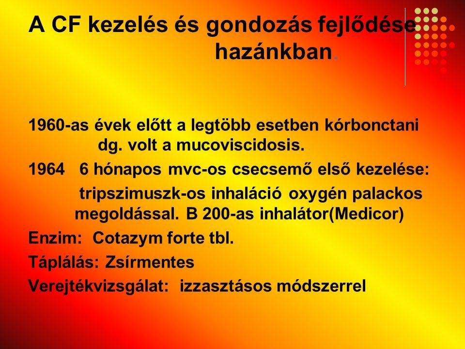 A CF kezelés és gondozás fejlődése hazánkban.