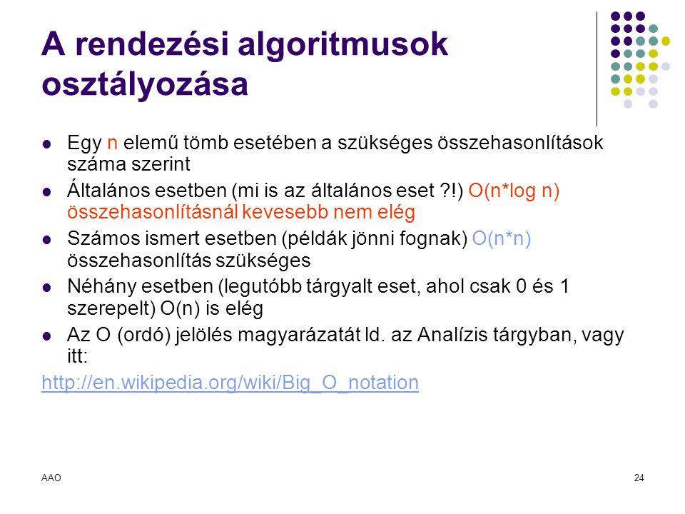 A rendezési algoritmusok osztályozása