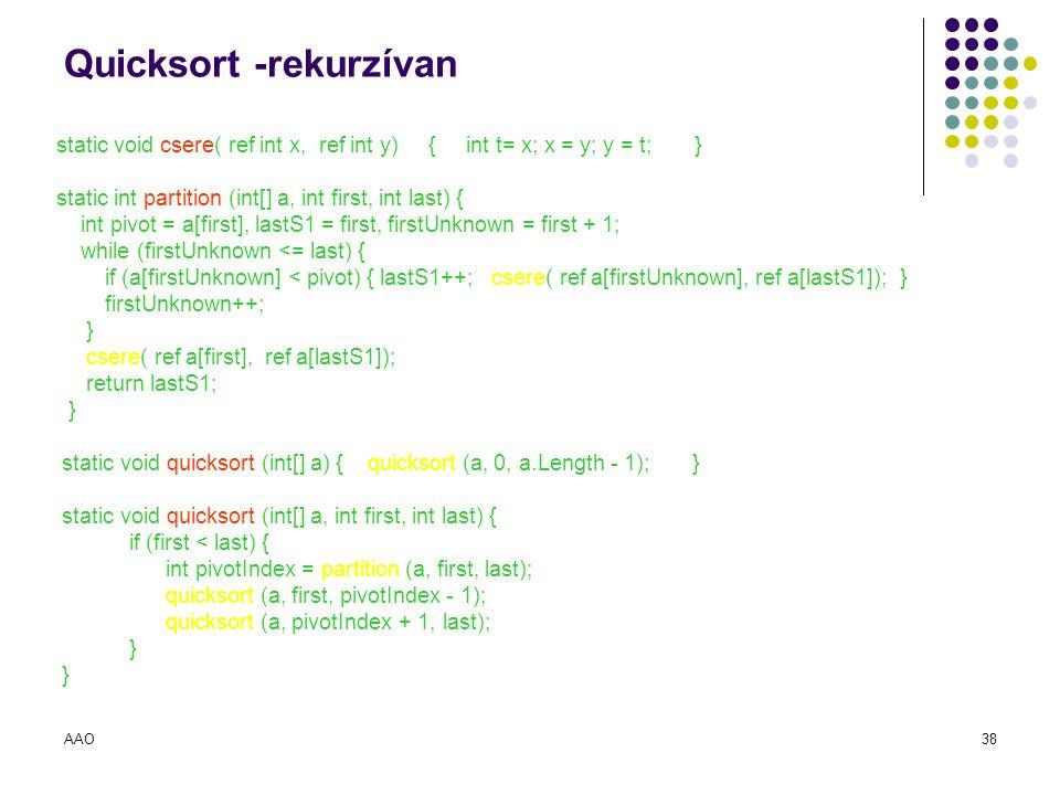 Quicksort -rekurzívan