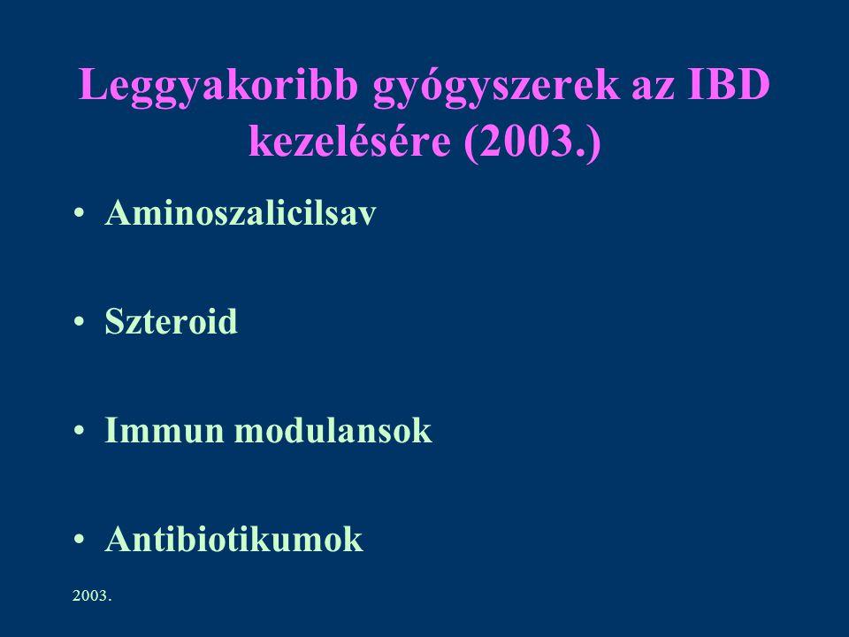 Leggyakoribb gyógyszerek az IBD kezelésére (2003.)