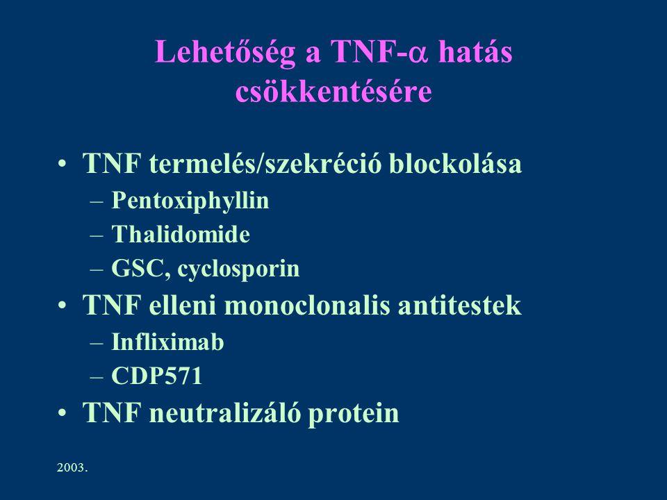 Lehetőség a TNF- hatás csökkentésére