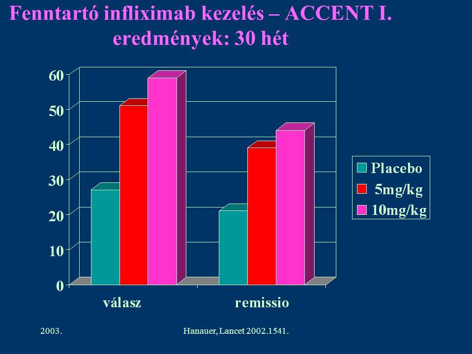Fenntartó infliximab kezelés – ACCENT I. eredmények: 30 hét