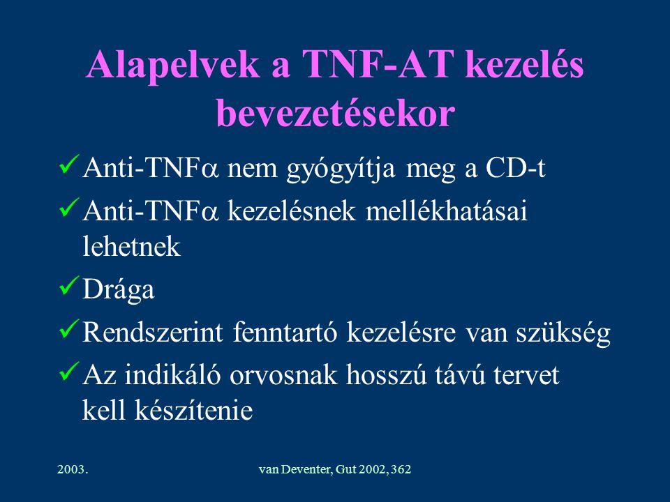 Alapelvek a TNF-AT kezelés bevezetésekor