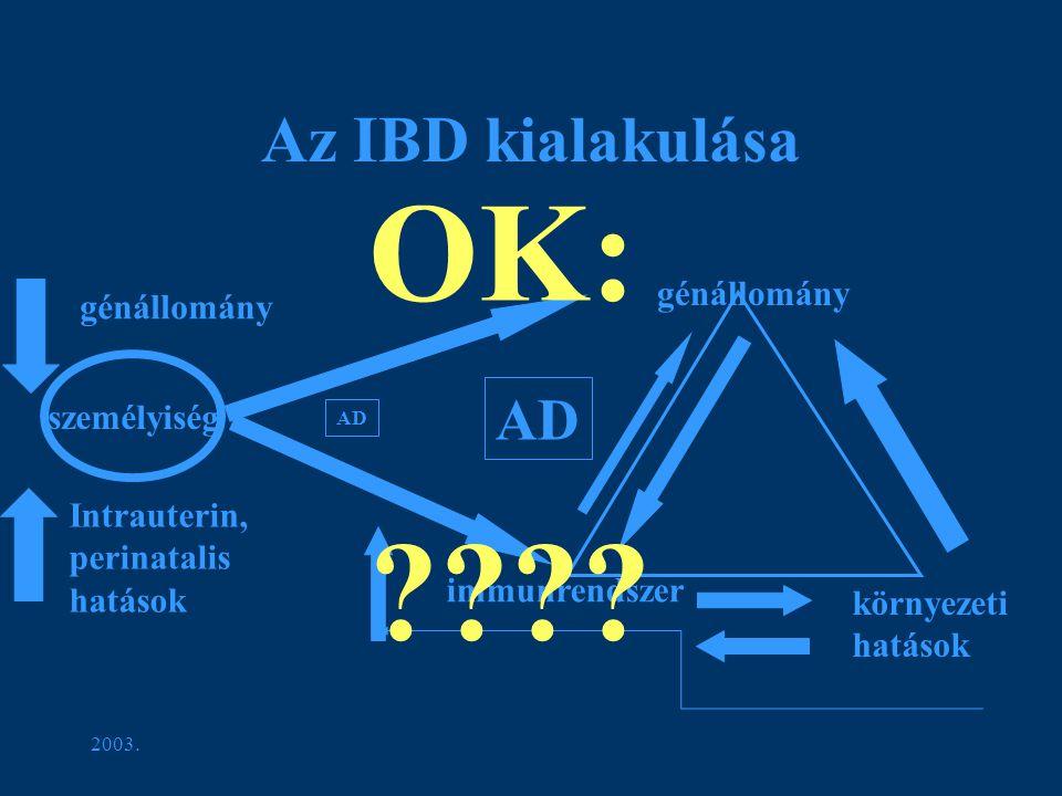 OK: Az IBD kialakulása AD génállomány génállomány személyiség