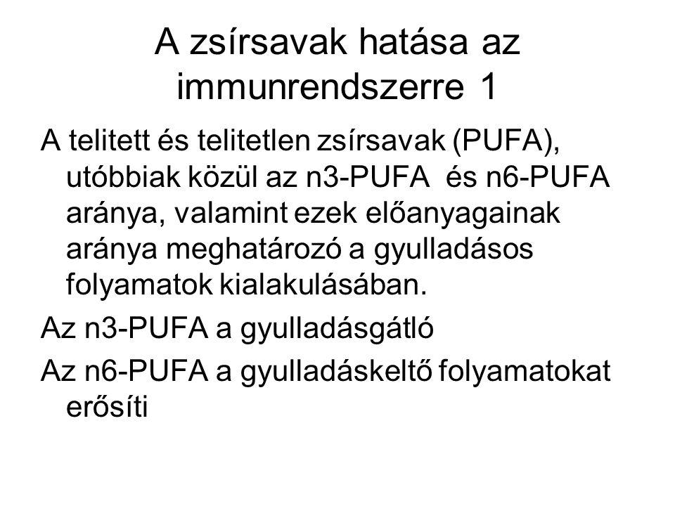 A zsírsavak hatása az immunrendszerre 1