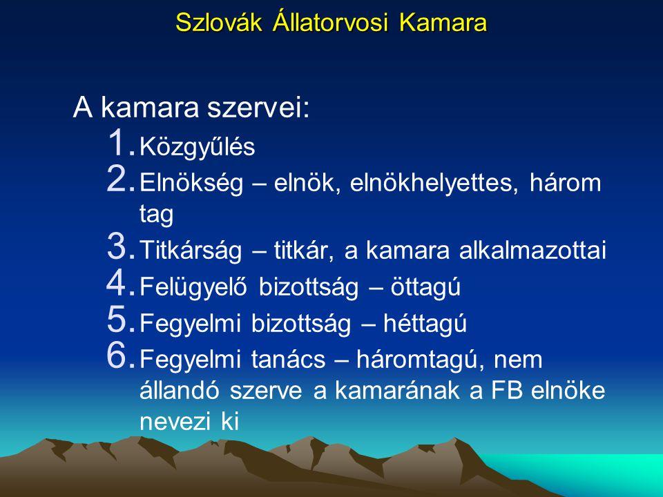 Szlovák Állatorvosi Kamara