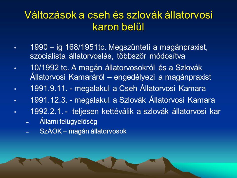 Változások a cseh és szlovák állatorvosi karon belül