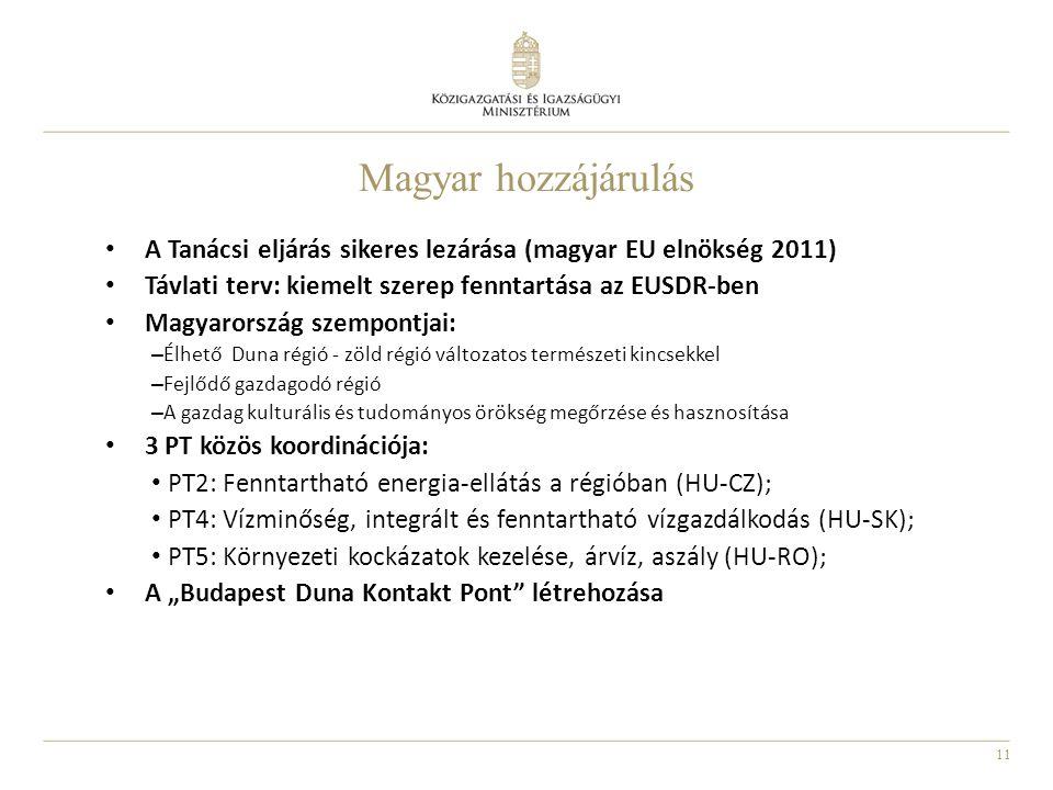 Magyar hozzájárulás A Tanácsi eljárás sikeres lezárása (magyar EU elnökség 2011) Távlati terv: kiemelt szerep fenntartása az EUSDR-ben.