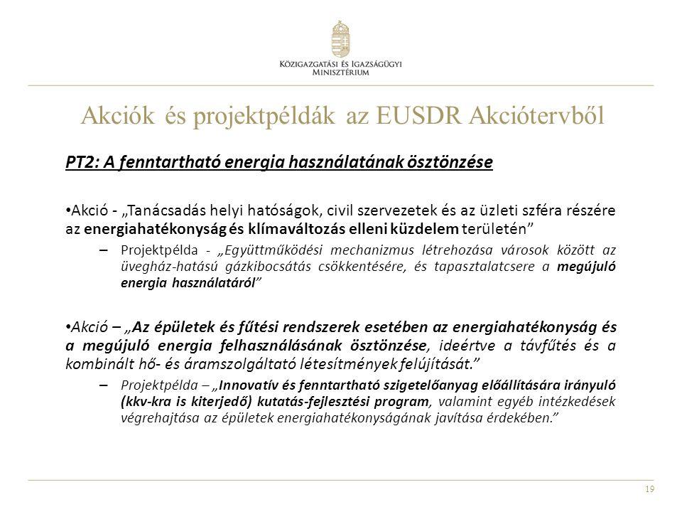 Akciók és projektpéldák az EUSDR Akciótervből