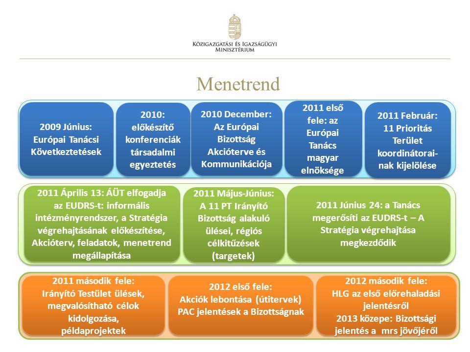 Menetrend 2009 Június: Európai Tanácsi Következtetések