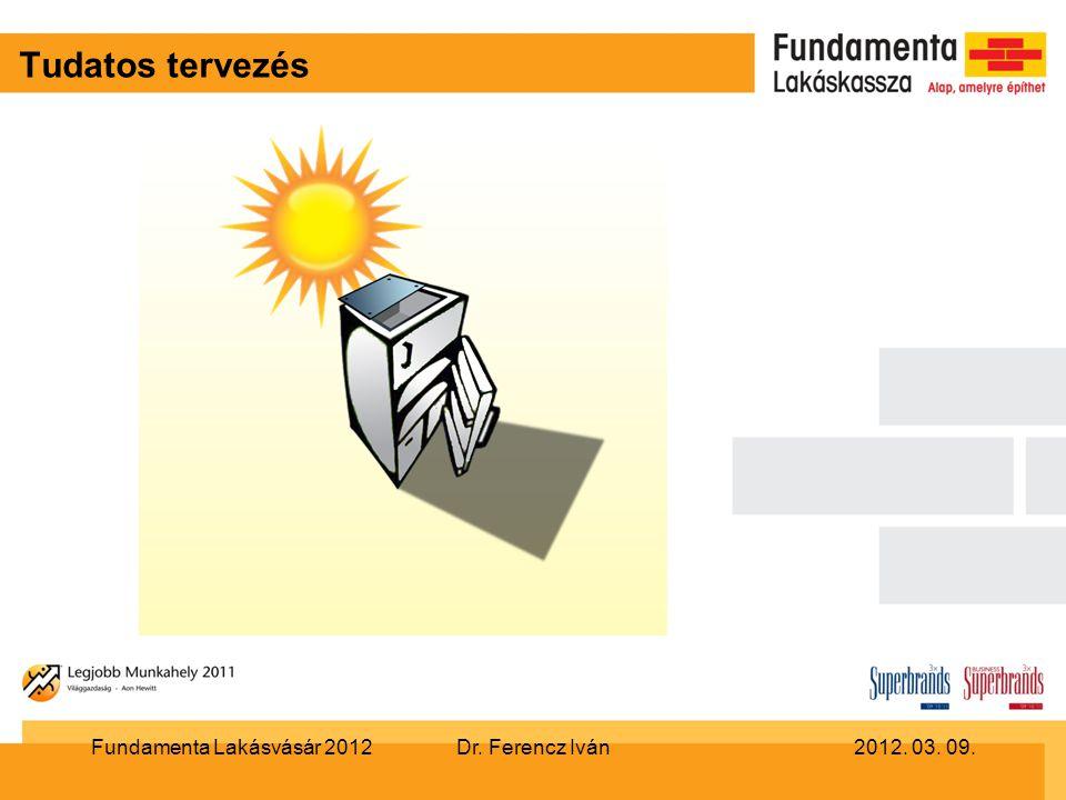 Tudatos tervezés Fundamenta Lakásvásár 2012 Dr. Ferencz Iván