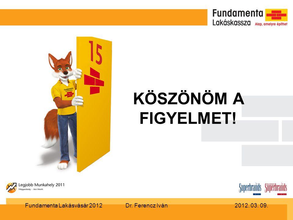 Köszönöm a figyelmet! Fundamenta Lakásvásár 2012 Dr. Ferencz Iván