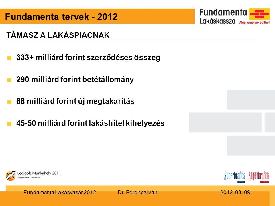 Fundamenta tervek - 2012 TÁMASZ A LAKÁSPIACNAK