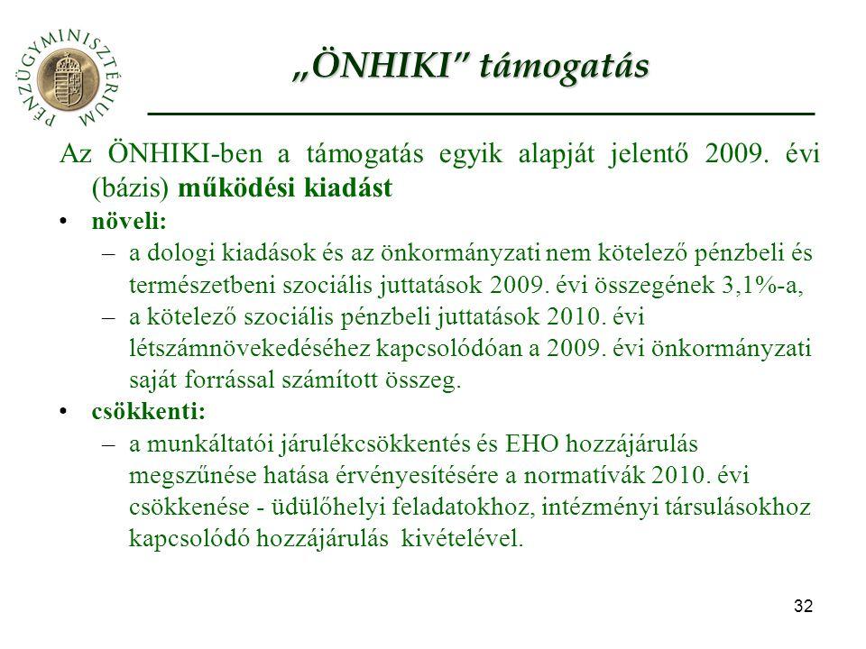 """""""ÖNHIKI támogatás Az ÖNHIKI-ben a támogatás egyik alapját jelentő 2009. évi (bázis) működési kiadást."""