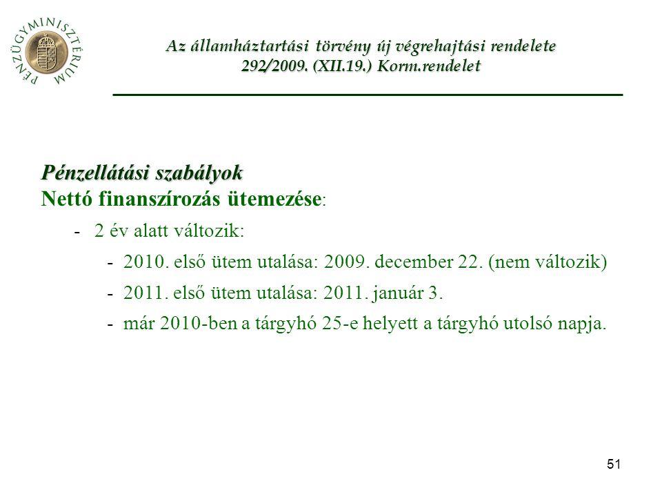 Pénzellátási szabályok Nettó finanszírozás ütemezése: