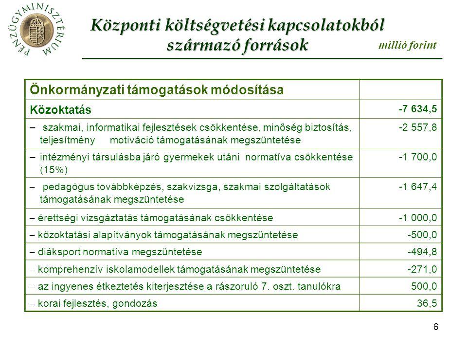 Központi költségvetési kapcsolatokból származó források