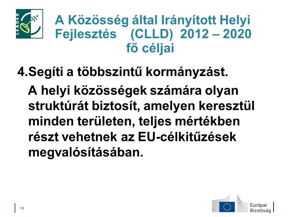 A Közösség által Irányított Helyi Fejlesztés (CLLD) 2012 – 2020 fő céljai