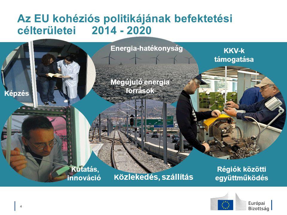 Az EU kohéziós politikájának befektetési célterületei 2014 - 2020