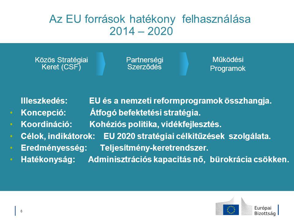 Az EU források hatékony felhasználása 2014 – 2020