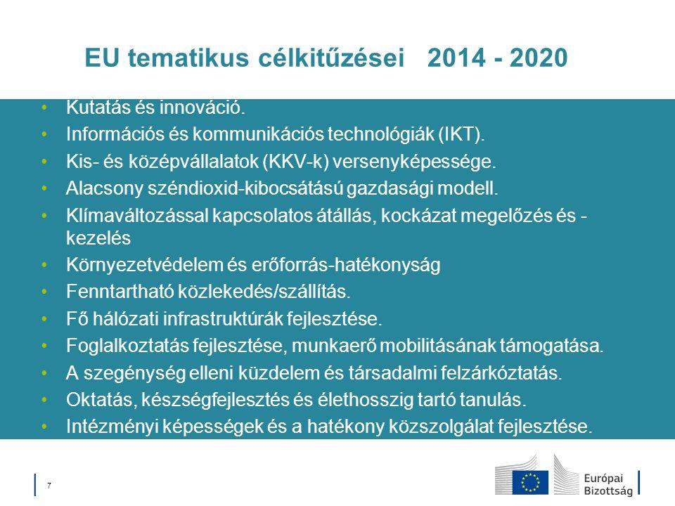 EU tematikus célkitűzései 2014 - 2020