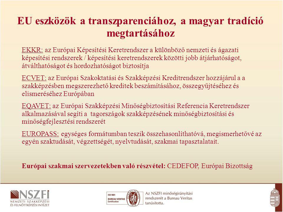 EU eszközök a transzparenciához, a magyar tradíció megtartásához