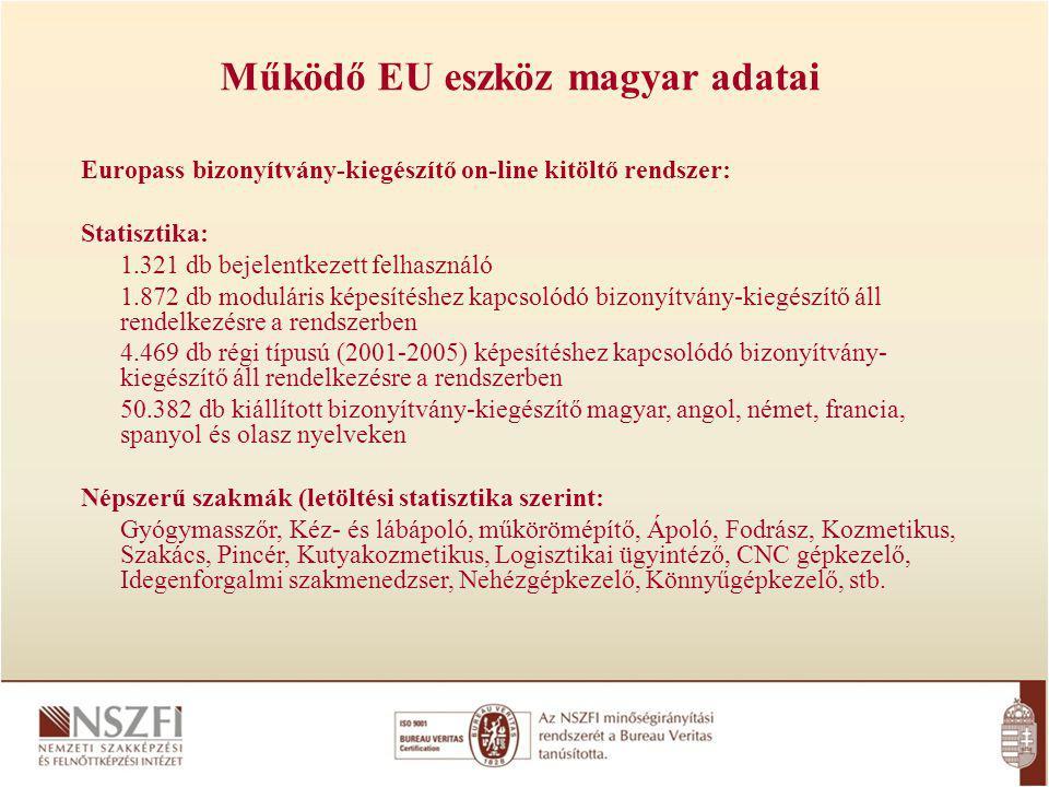 Működő EU eszköz magyar adatai