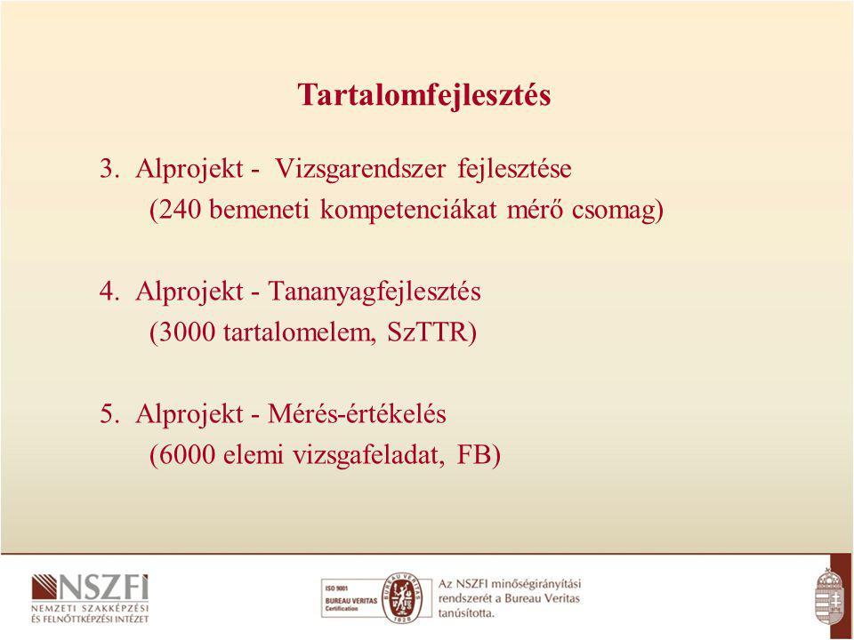 Tartalomfejlesztés 3. Alprojekt - Vizsgarendszer fejlesztése