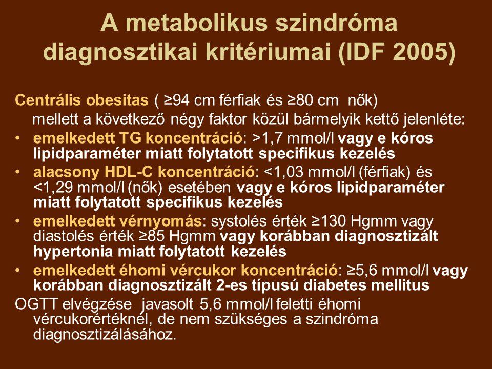 A metabolikus szindróma diagnosztikai kritériumai (IDF 2005)