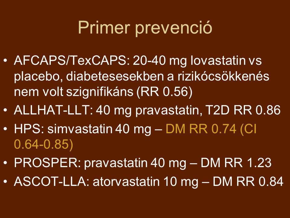 Primer prevenció AFCAPS/TexCAPS: 20-40 mg lovastatin vs placebo, diabetesesekben a rizikócsökkenés nem volt szignifikáns (RR 0.56)