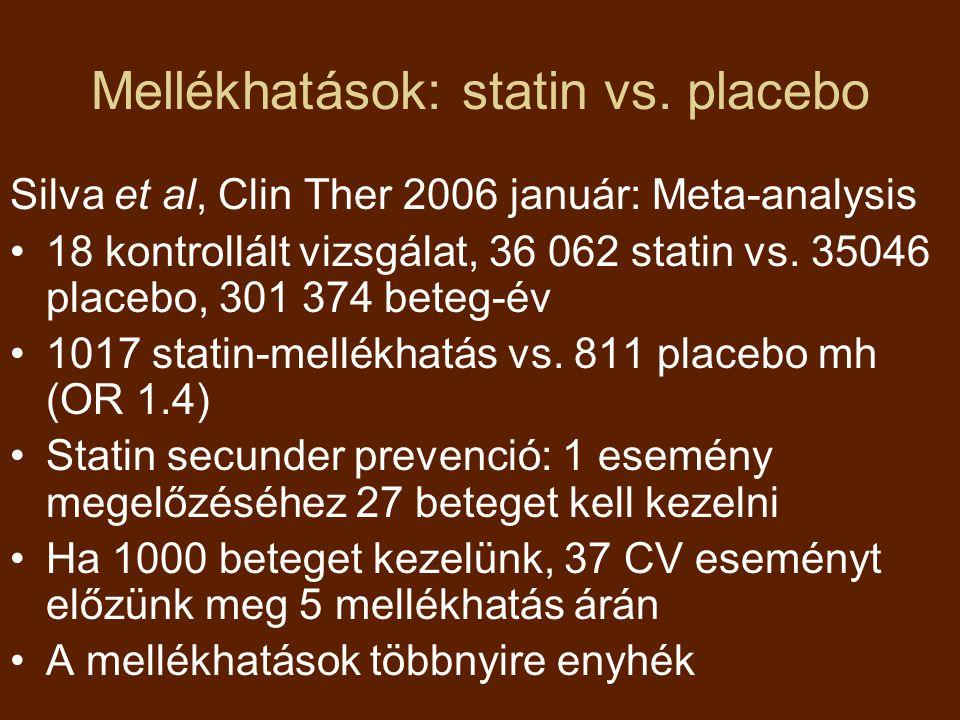Mellékhatások: statin vs. placebo