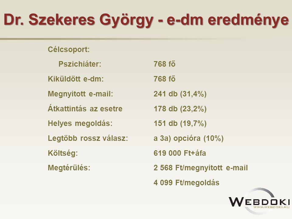 Dr. Szekeres György - e-dm eredménye