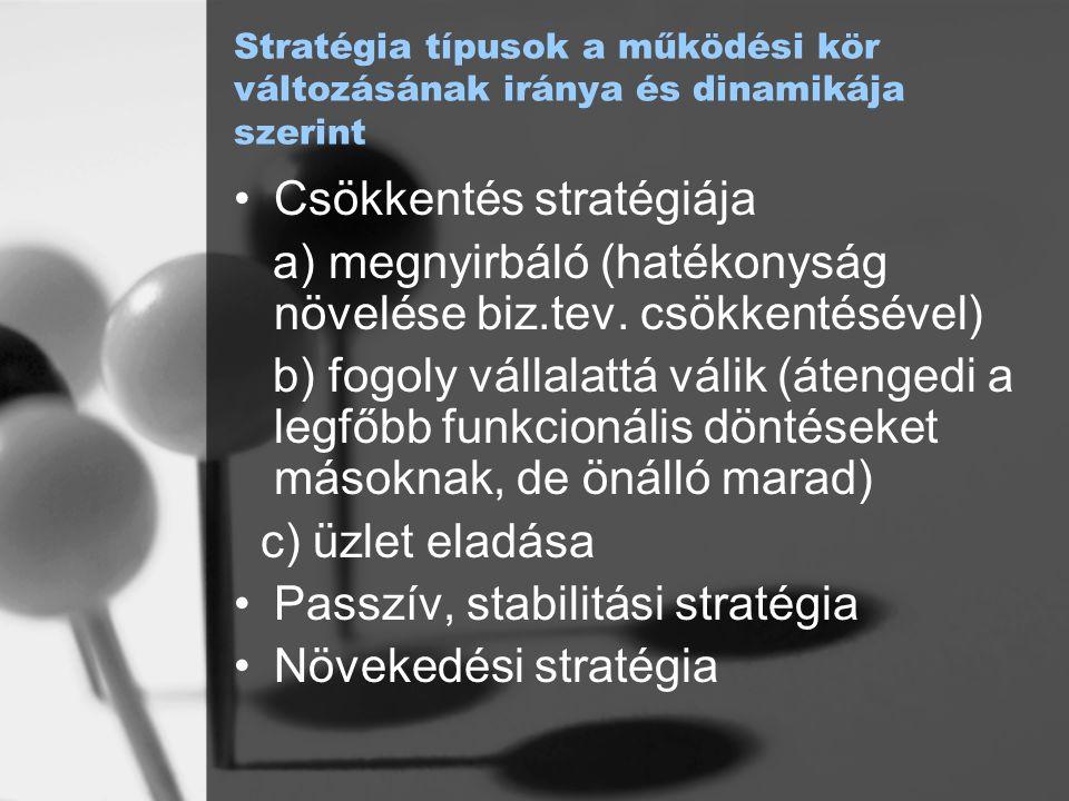 Csökkentés stratégiája