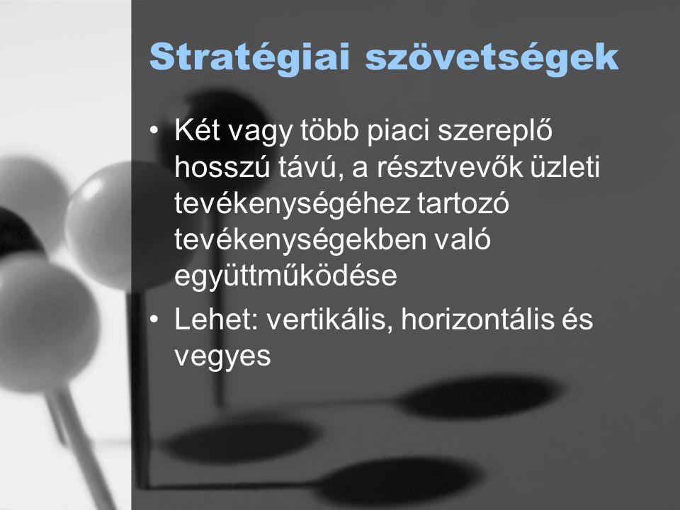Stratégiai szövetségek