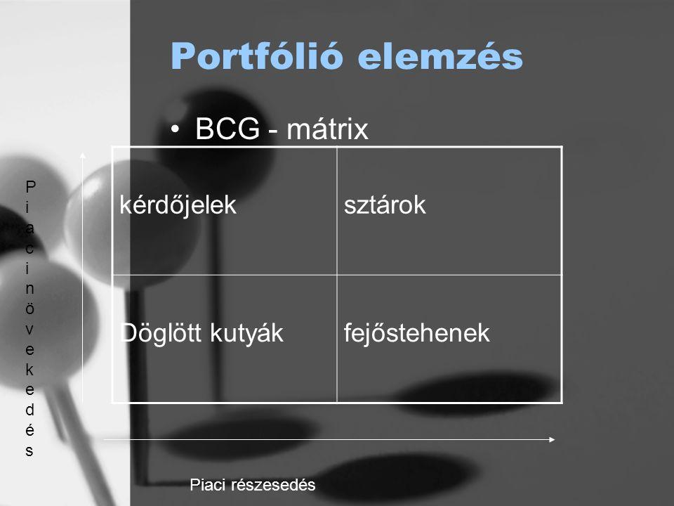 Portfólió elemzés BCG - mátrix kérdőjelek sztárok Döglött kutyák