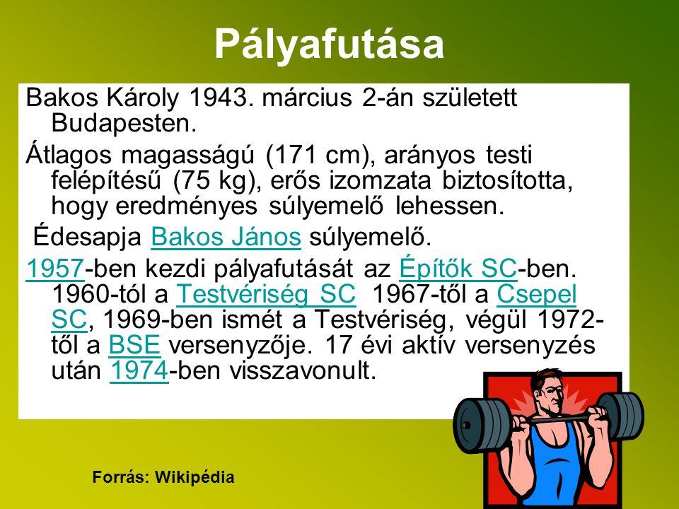 Pályafutása Bakos Károly 1943. március 2-án született Budapesten.