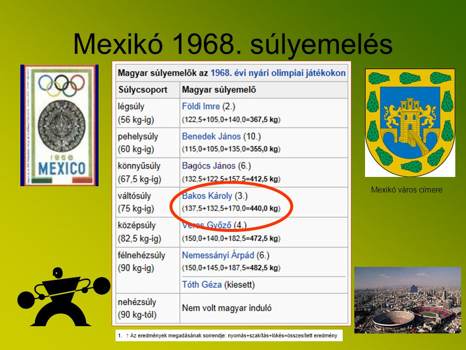 Mexikó 1968. súlyemelés Mexikó város címere