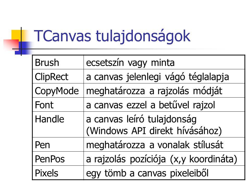 TCanvas tulajdonságok
