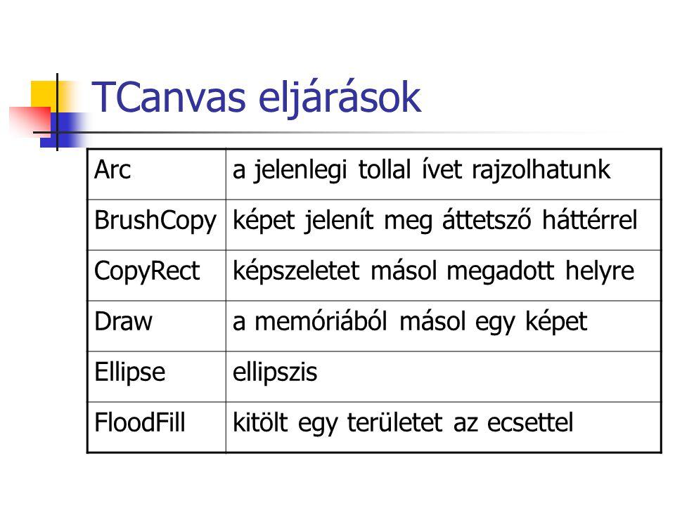 TCanvas eljárások Arc a jelenlegi tollal ívet rajzolhatunk BrushCopy