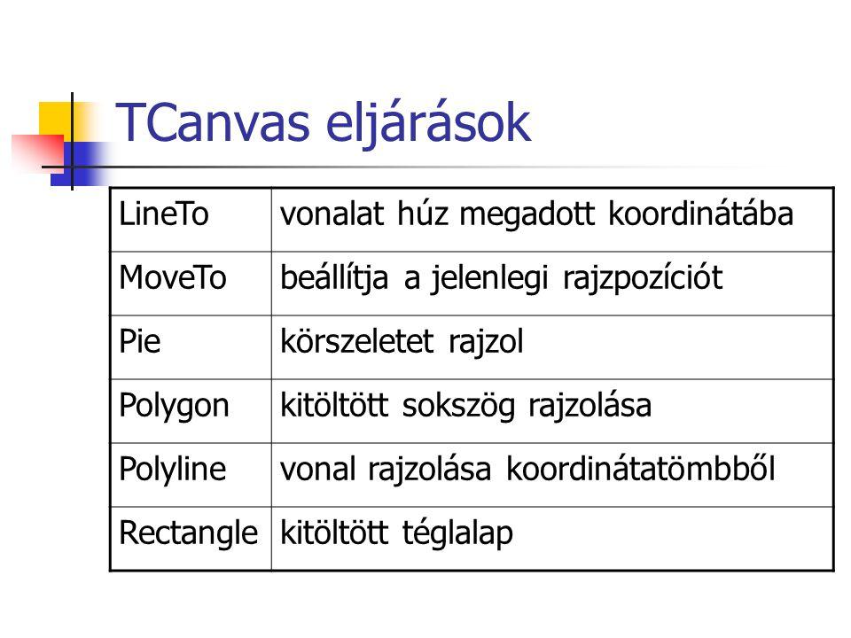 TCanvas eljárások LineTo vonalat húz megadott koordinátába MoveTo