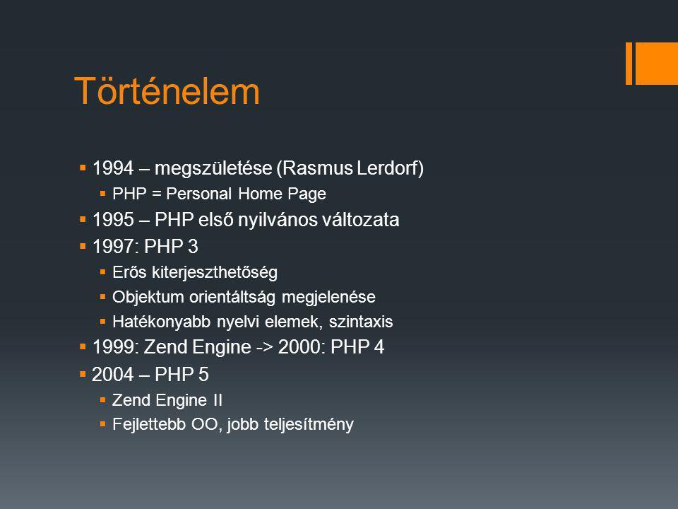 Történelem 1994 – megszületése (Rasmus Lerdorf)