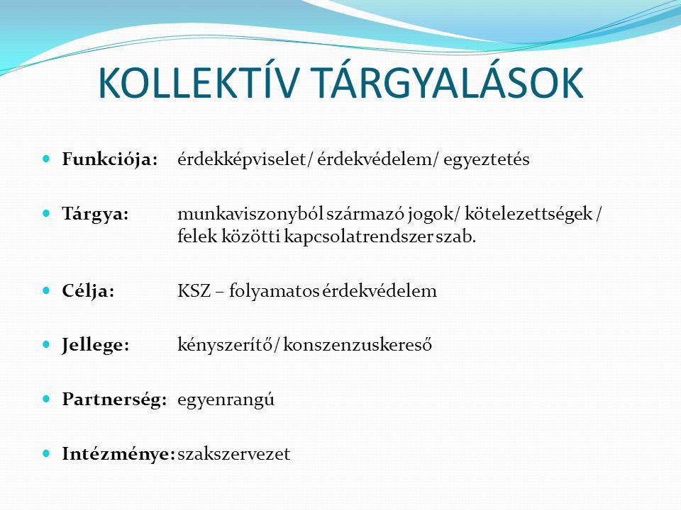 KOLLEKTÍV TÁRGYALÁSOK