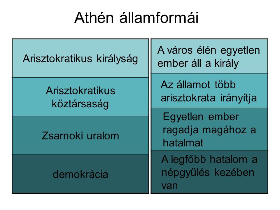 Athén államformái A város élén egyetlen ember áll a király