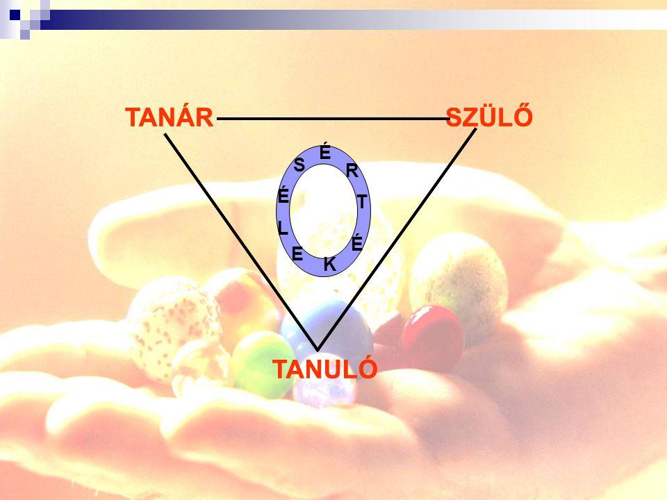 TANÁR TANULÓ TANÁR SZÜLŐ SZÜLŐ TANULÓ É S R T L E K